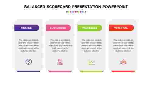 Business%20model%20balanced%20scorecard%20presentation%20powerpoint%20template