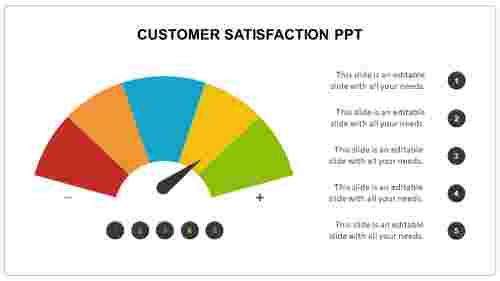 About%20customer%20satisfaction%20ppt