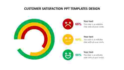 customer%20satisfaction%20ppt%20templates%20design%20for%20customers