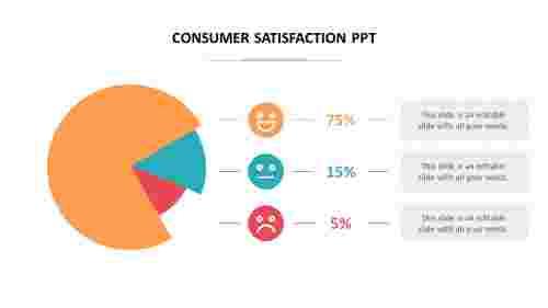 consumer%20satisfaction%20ppt%20design