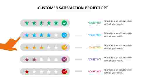 Simple%20customer%20satisfaction%20project%20ppt