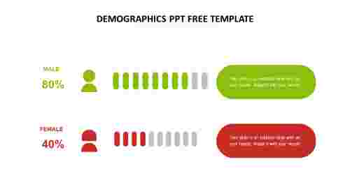 Use%20demographics%20ppt%20free%20template