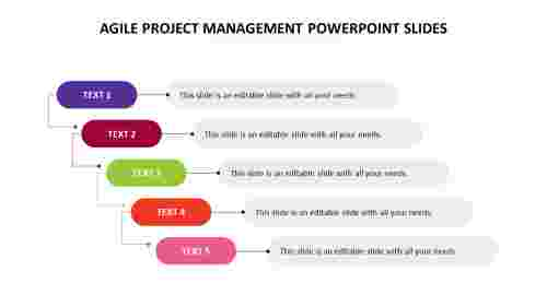 agile project management powerpoint slides