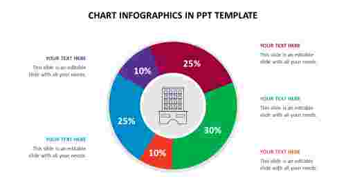 Chart%20infographics%20in%20ppt%20template%20slide