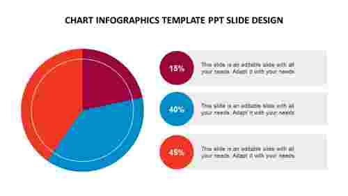 Editable%20chart%20infographics%20template%20ppt%20slide%20design