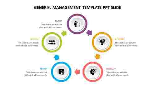 Use%20general%20management%20template%20ppt%20slide
