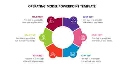 Awesome%20operating%20model%20powerpoint%20template