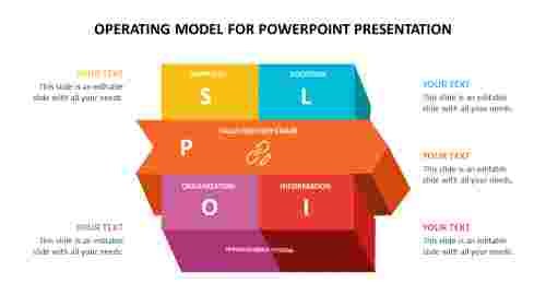 Operating%20model%20for%20powerpoint%20presentation%20stage%20model