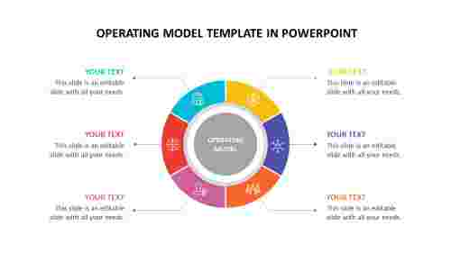 Editable%20operating%20model%20template%20in%20powerpoint