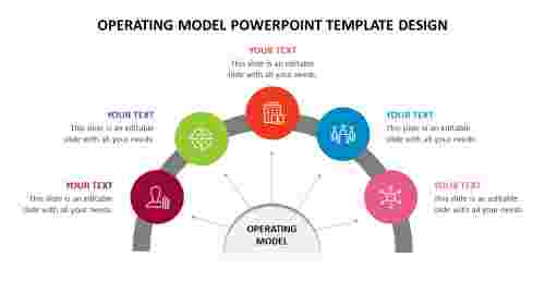 Business%20operating%20model%20powerpoint%20template%20design