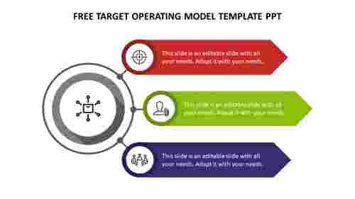 free%20target%20operating%20model%20template%20ppt%20arrow%20model