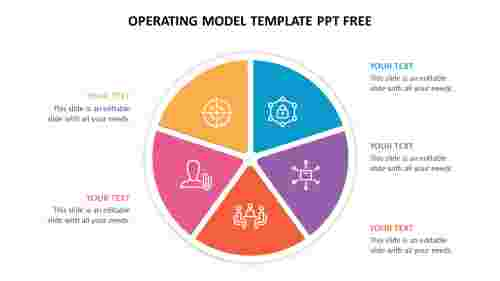 operating%20model%20template%20ppt%20free%20design