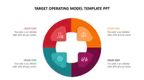 target%20operating%20model%20template%20ppt%20infographics%20model
