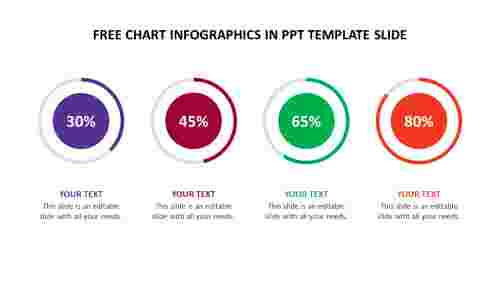 Editable%20free%20chart%20infographics%20in%20ppt%20template%20slide