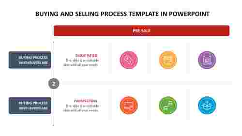 Buying and Selling Process template in powerpoint