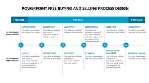 powerpoint free Buying and Selling Process design