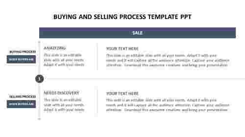 Buying and Selling Process template ppt