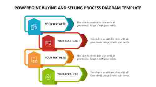 powerpoint Buying and Selling Process diagram template