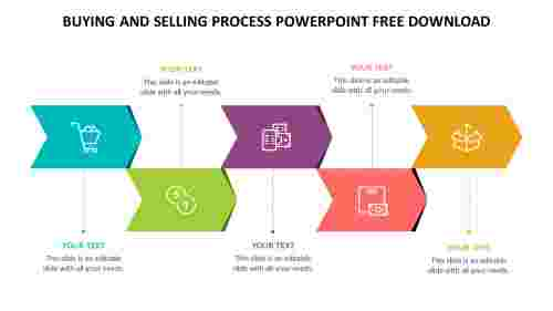 Buying and Selling Process powerpoint free download