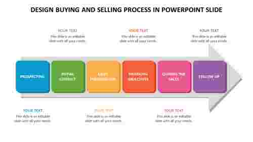 design Buying and Selling Process in powerpoint slide