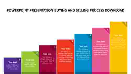 powerpoint presentation Buying and Selling Process download