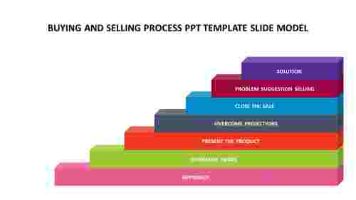 Buying and Selling Process ppt template slide model