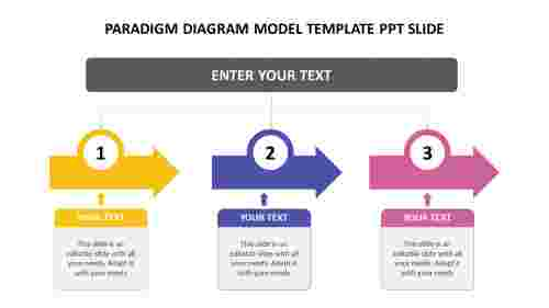 Paradigm diagram model template ppt slide