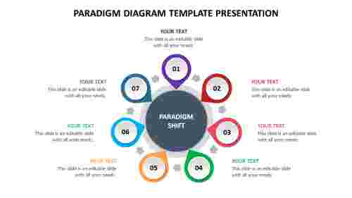 Paradigm diagram template presentation