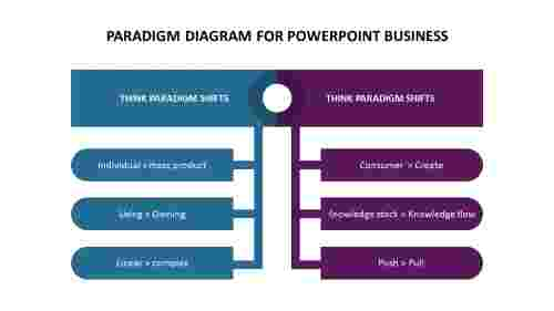 Paradigm diagram for powerpoint business