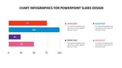 Easy%20editable%20chart%20infographics%20for%20powerpoint%20slides%20design