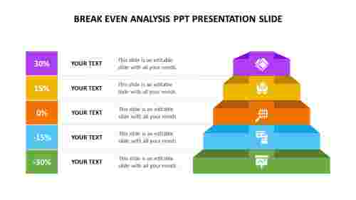 break even analysis ppt presentation slide