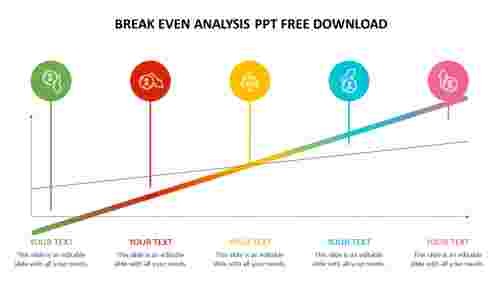 break even analysis ppt free download