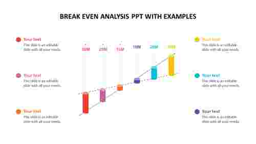 break even analysis ppt with examples