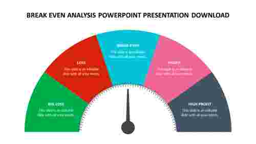 break even analysis powerpoint presentation download