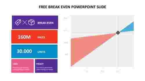 Free%20break%20even%20powerpoint%20slide%20template