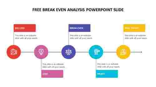 Free%20break%20even%20analysis%20powerpoint%20slide%20zig-zag%20model