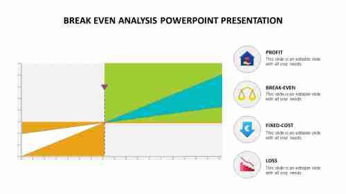 Use%20break%20even%20analysis%20powerpoint%20presentation%20