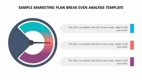 sample marketing plan break even analysis template