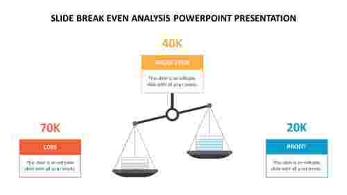 Slide break even analysis powerpoint presentation
