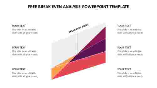 Free break even analysis powerpoint template