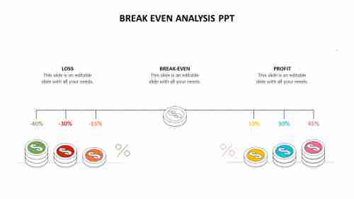 break even analysis ppt