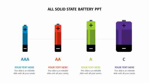 all%20solid%20state%20battery%20ppt%20design