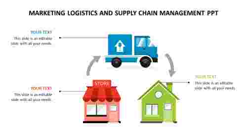 marketing%20logistics%20and%20supply%20chain%20management%20ppt%20model