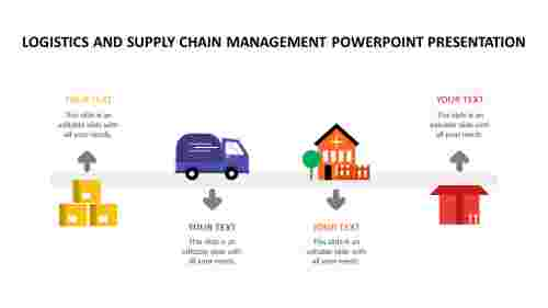 logistics%20and%20supply%20chain%20management%20powerpoint%20presentation%20design