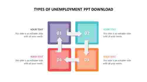 Types%20of%20Unemployment%20ppt%20download%20slide