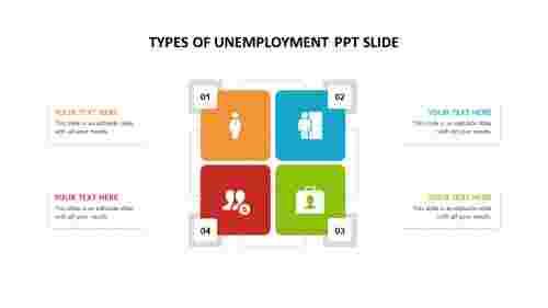 Types%20of%20Unemployment%20ppt%20slide%20presentation