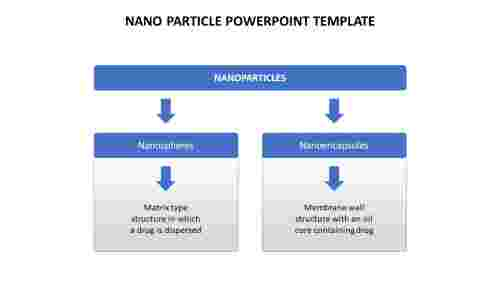 nanoparticle%20PowerPoint%20template%20design