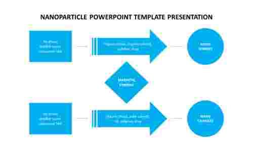Nanoparticle%20PowerPoint%20template%20presentation%20slide