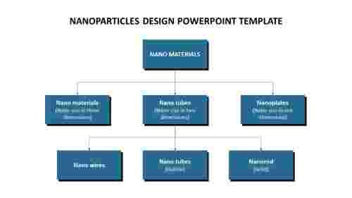 nanoparticles%20design%20powerpoint%20template%20slide