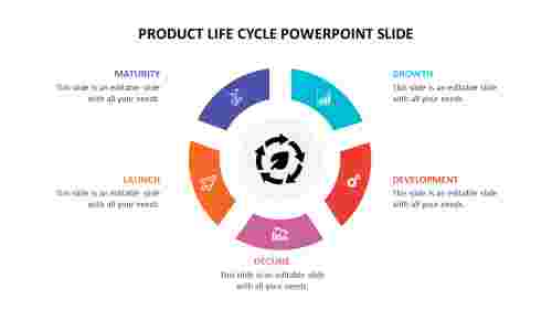 product%20life%20cycle%20powerpoint%20slide%20model